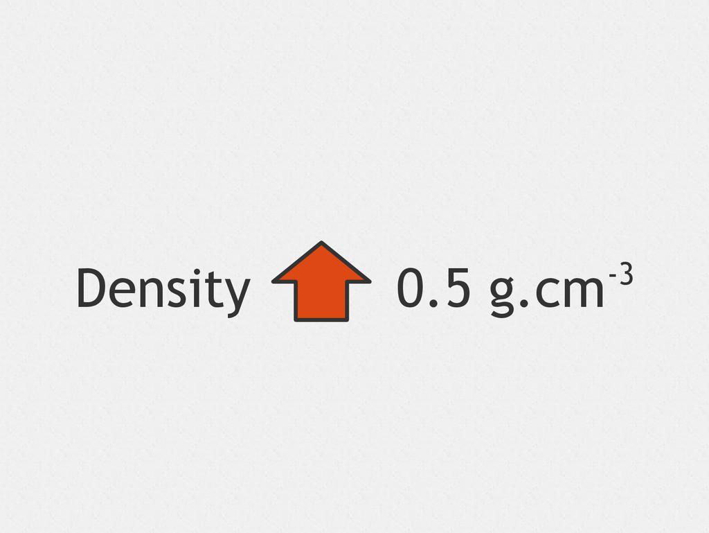Density 0.5 g.cm-3