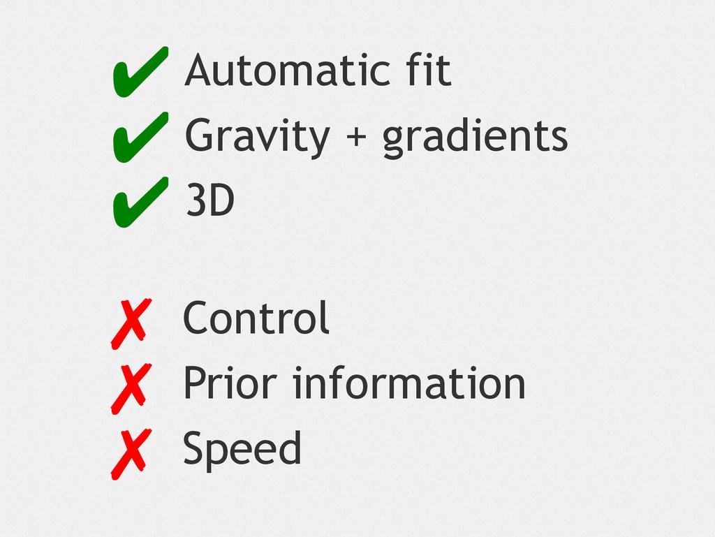 ✔ Automatic fit ✔ Gravity + gradients ✔ 3D ✗ Co...
