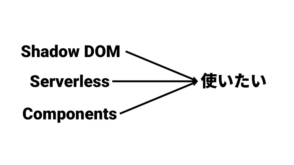 Shadow DOM Serverless Components