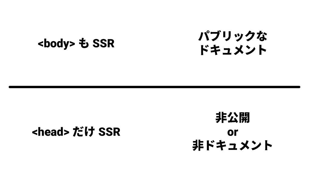<head> SSR <body> SSR or