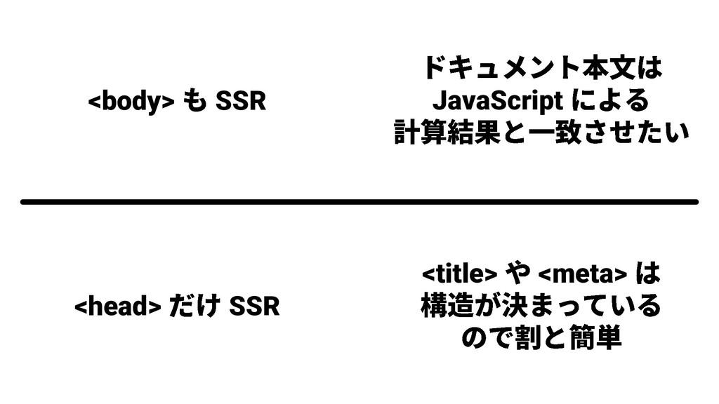 JavaScript <title> <meta> <head> SSR <body> SSR