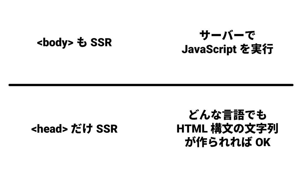 JavaScript HTML OK <head> SSR <body> SSR