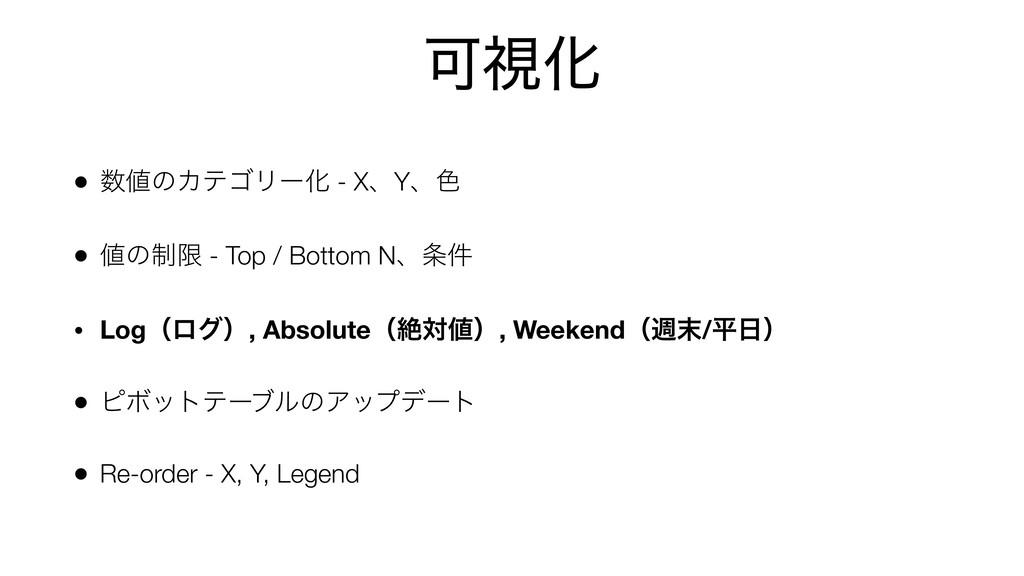 • ͷΧςΰϦʔԽ - XɺYɺ৭ • ͷ੍ݶ - Top / Bottom Nɺ݅ ...