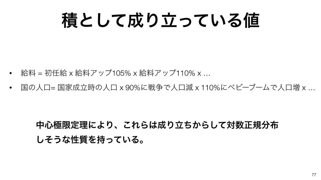 ੵͱͯ͠Γཱ͍ͬͯΔ • څྉ = ॳڅ x څྉΞοϓ105% x څྉΞοϓ110%...