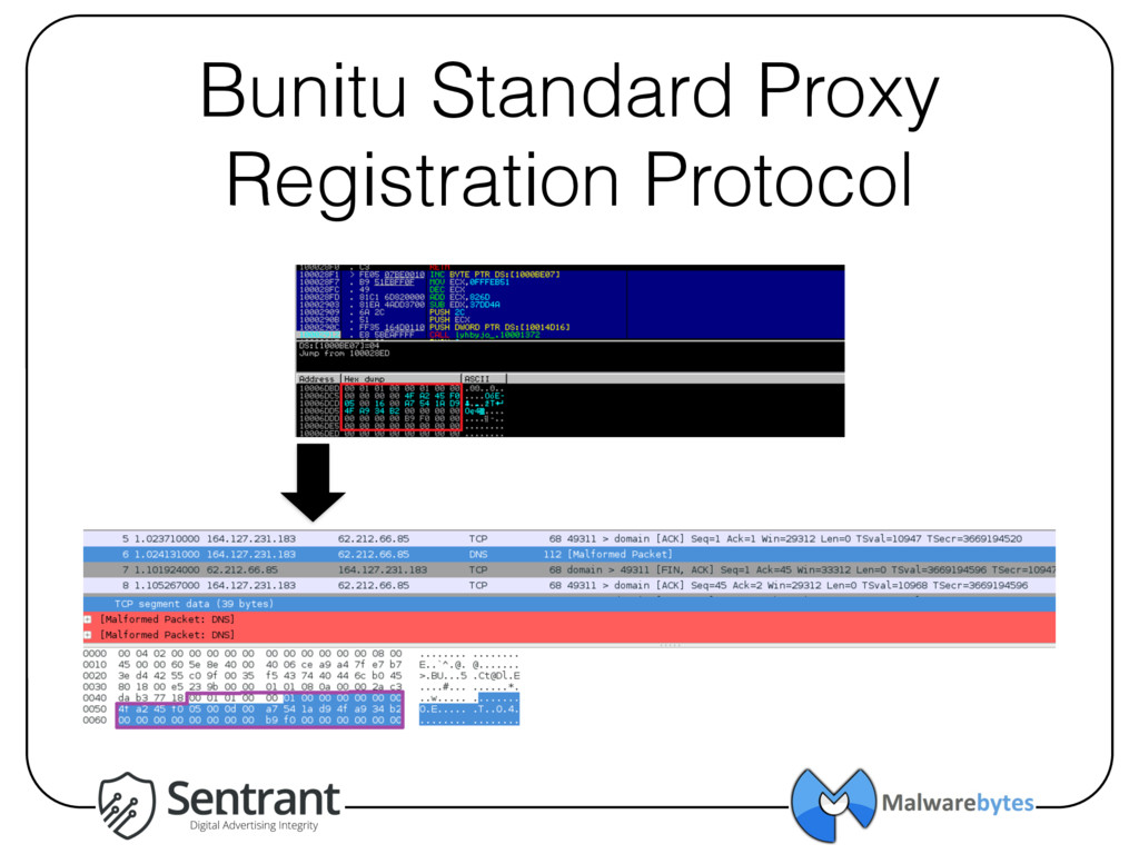 Bunitu Standard Proxy Registration Protocol