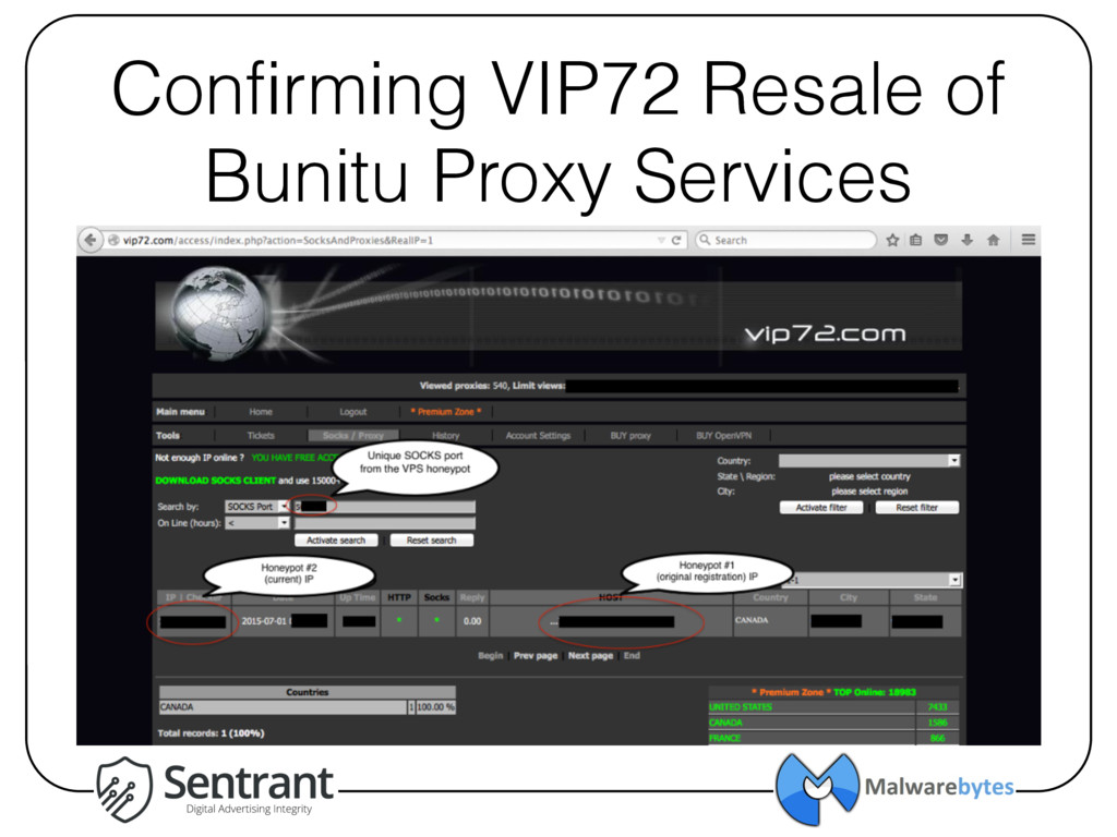 Confirming VIP72 Resale of Bunitu Proxy Services
