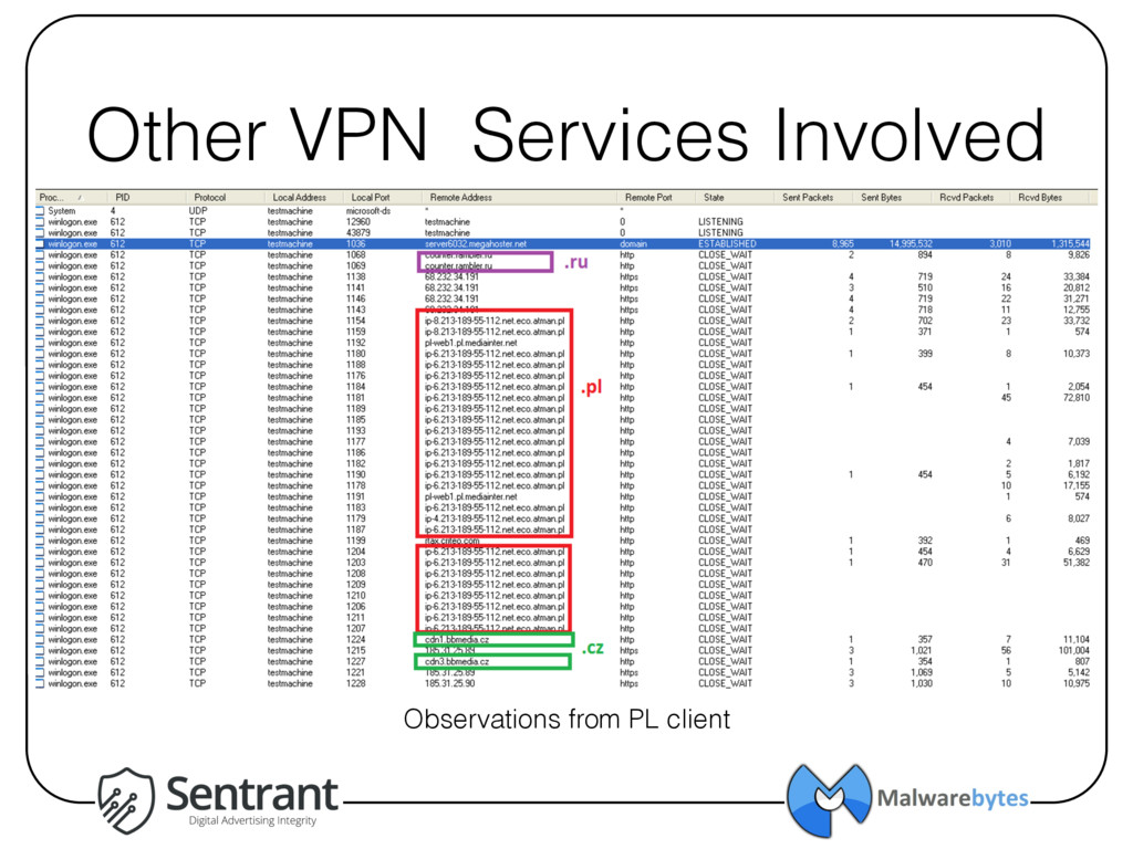 Other VPN Services Involved Observations from P...