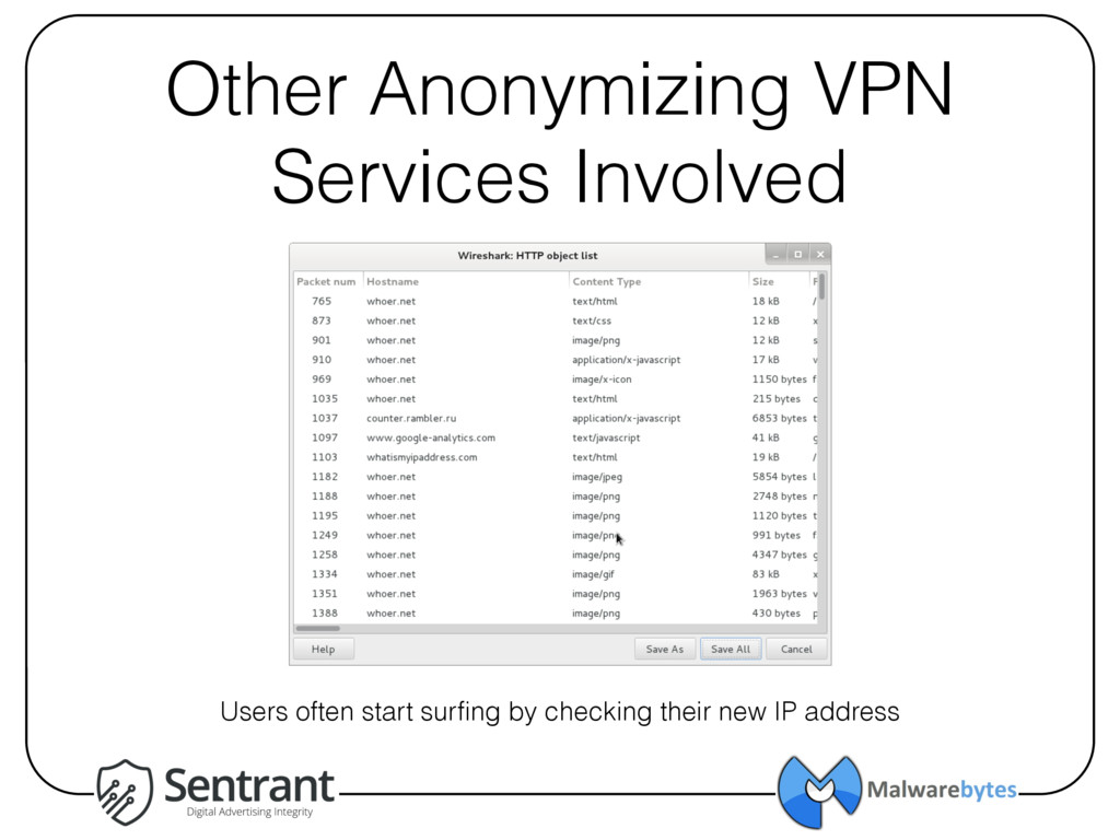 Other Anonymizing VPN Services Involved Users o...