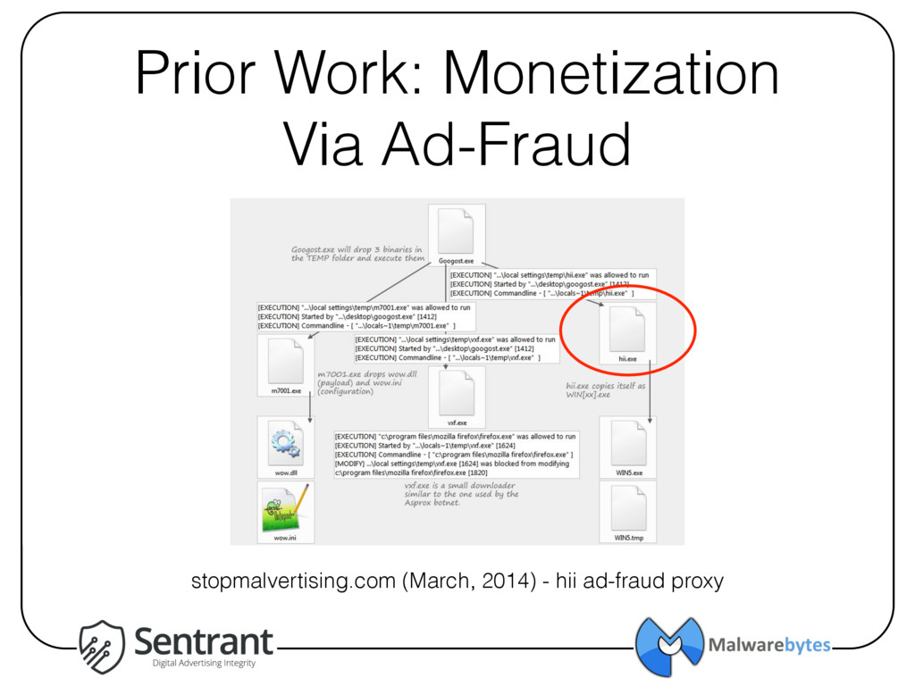 Prior Work: Monetization Via Ad-Fraud stopmalve...