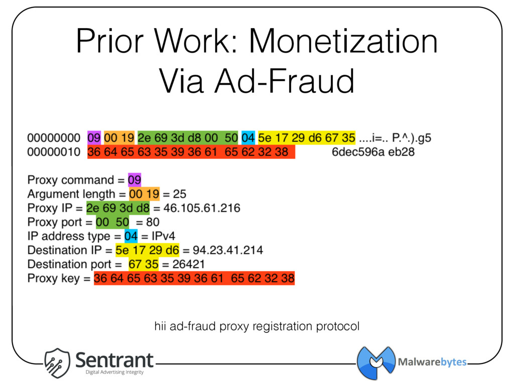 Prior Work: Monetization Via Ad-Fraud hii ad-fr...