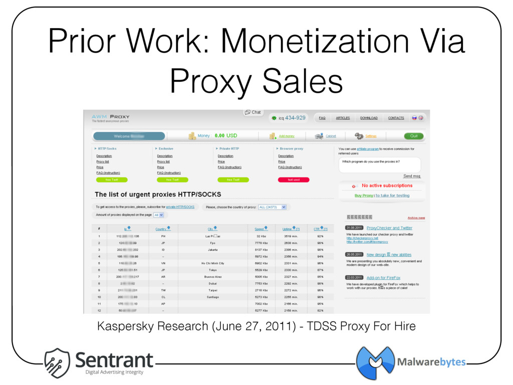 Prior Work: Monetization Via Proxy Sales Kasper...