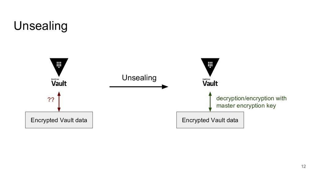 12 Unsealing Encrypted Vault data ?? Unsealing ...