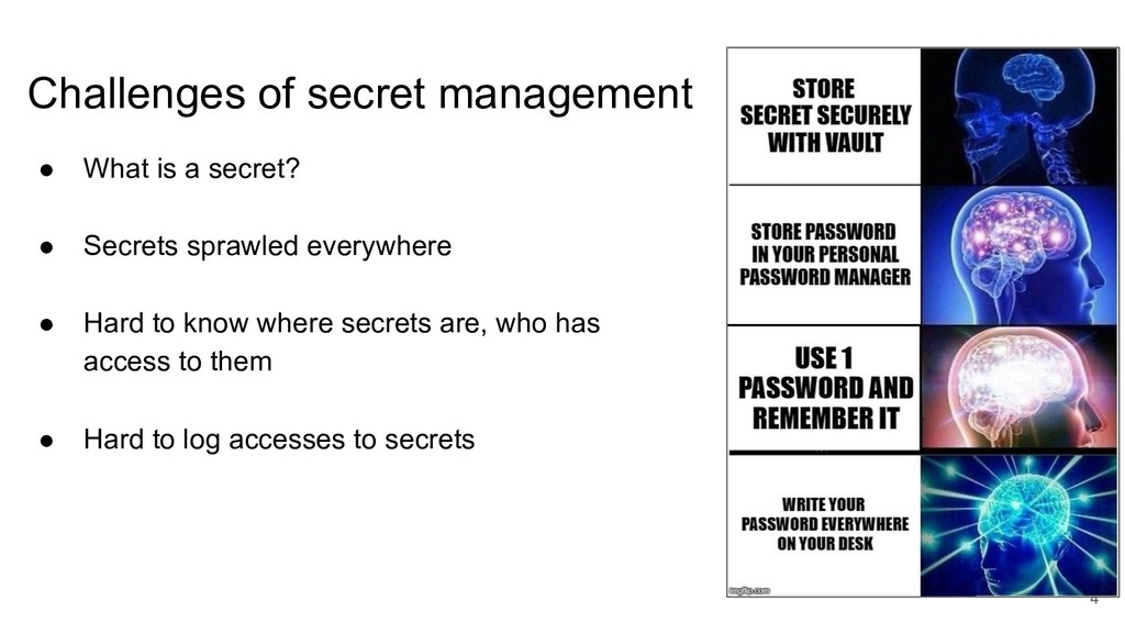 Challenges of secret management 4 ● What is a s...