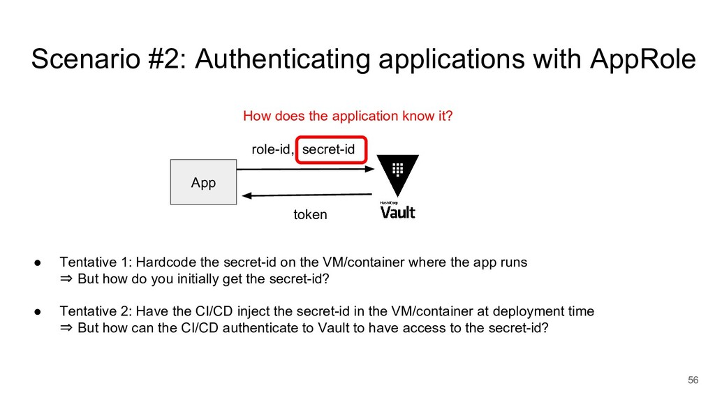 56 Scenario #2: Authenticating applications wit...