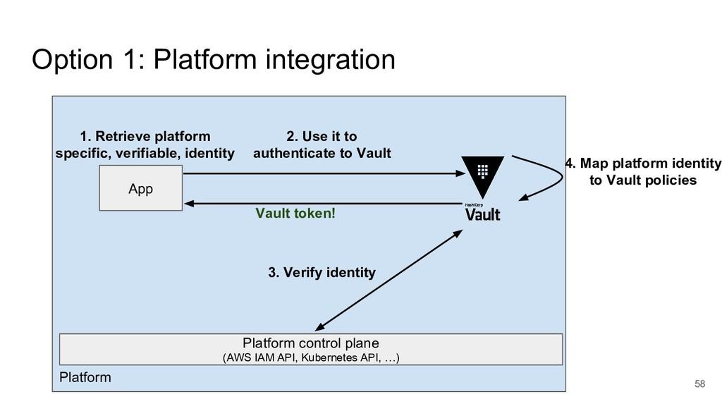 Platform 58 App Platform control plane (AWS IAM...