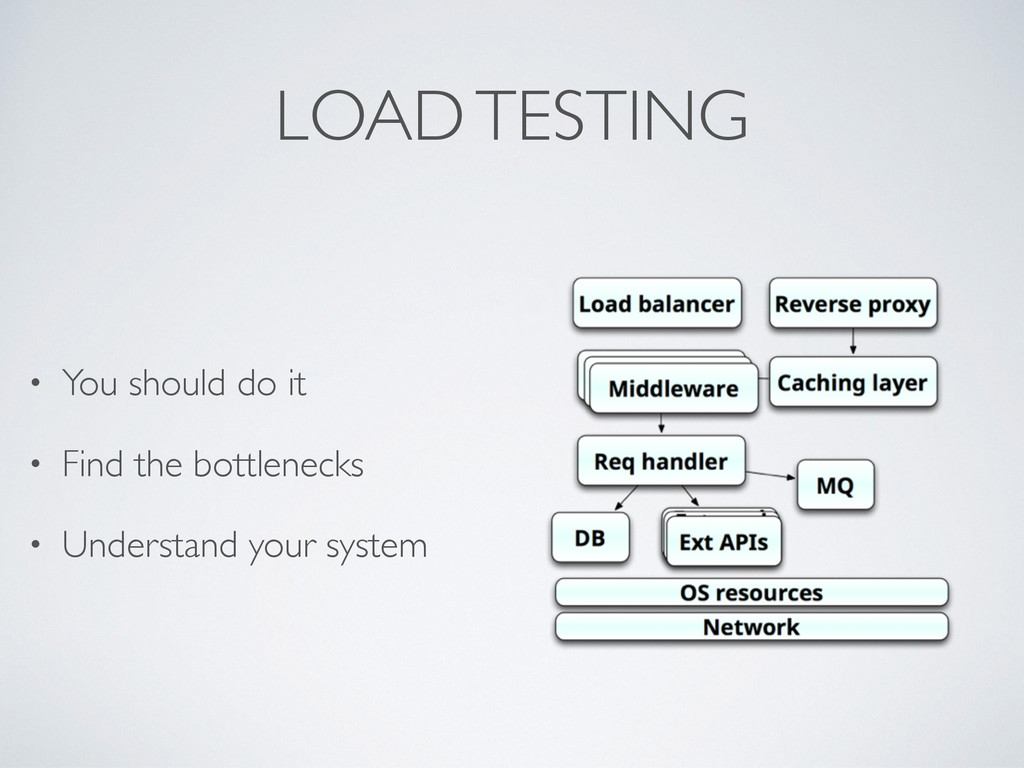 LOAD TESTING • You should do it • Find the bott...