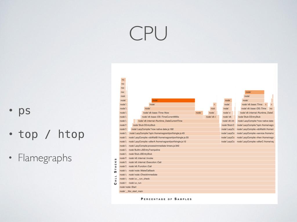 CPU • ps • top / htop • Flamegraphs