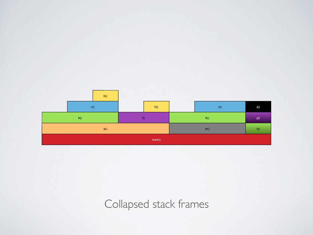 Collapsed stack frames h() c() h() c() z() b() ...