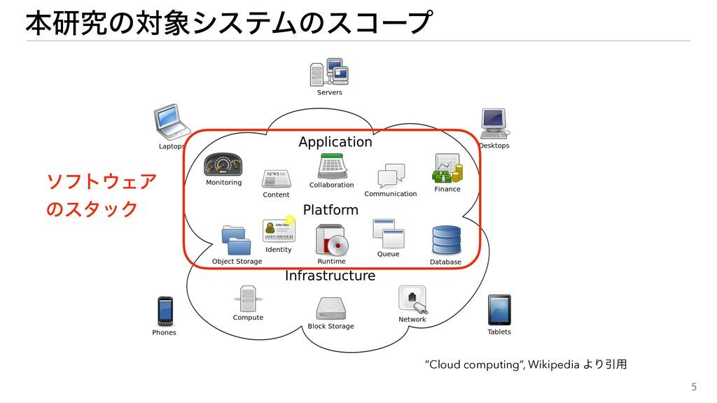 """5 ຊݚڀͷରγεςϜͷείʔϓ """"Cloud computing"""", Wikipedia ..."""