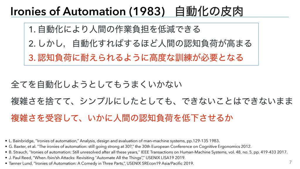 7 Ironies of Automation (1983) 1. ࣗಈԽʹΑΓਓؒͷ࡞ۀෛ୲...