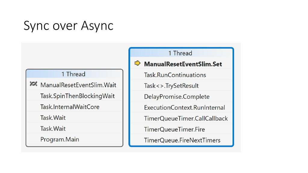 Sync over Async