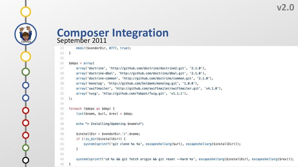 N v2.0 Composer Integration September 2011 L K ...