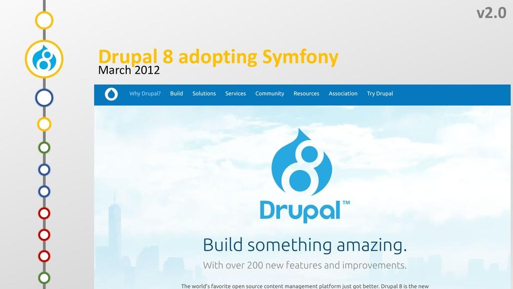 O v2.0 Drupal 8 adopting Symfony March 2012 M L...