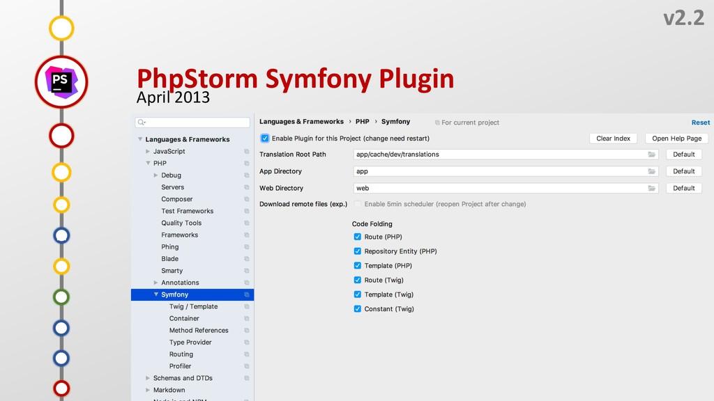 R v2.2 PhpStorm Symfony Plugin April 2013 P O Q...