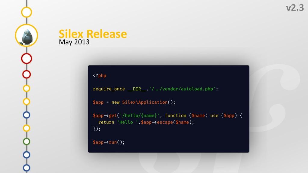 S v2.3 Silex Release May 2013 Q P R O N M L K J...