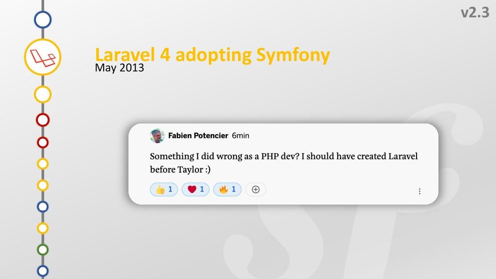 T v2.3 Laravel 4 adopting Symfony May 2013 R Q ...