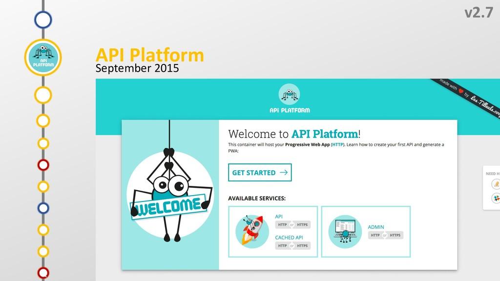 1 v2.7 API Platform September 2015 Y X Z W U T ...