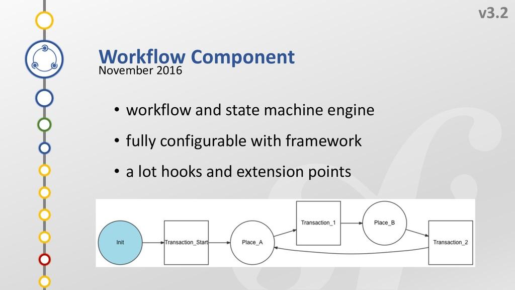 5 v3.2 Workflow Component November 2016 3 2 4 1...