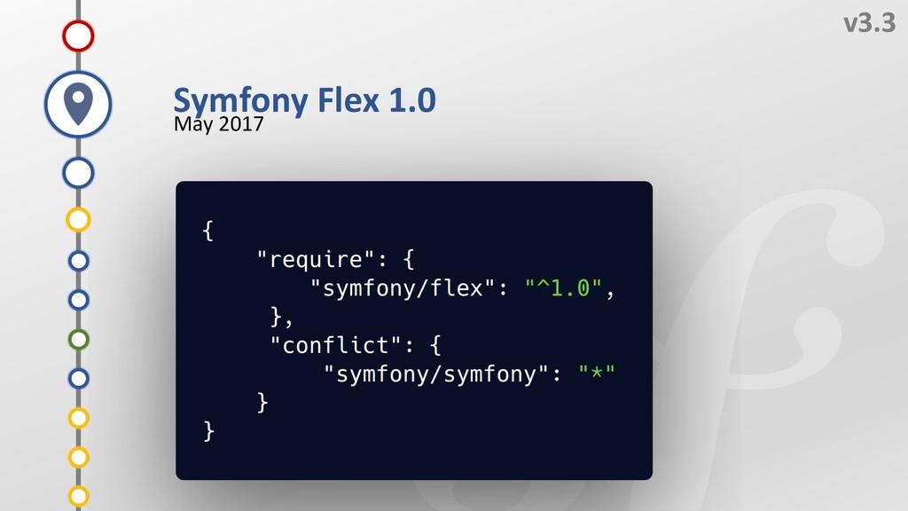 8 v3.3 May 2017 6 5 7 4 Symfony Flex 1.0 3 2 1 ...