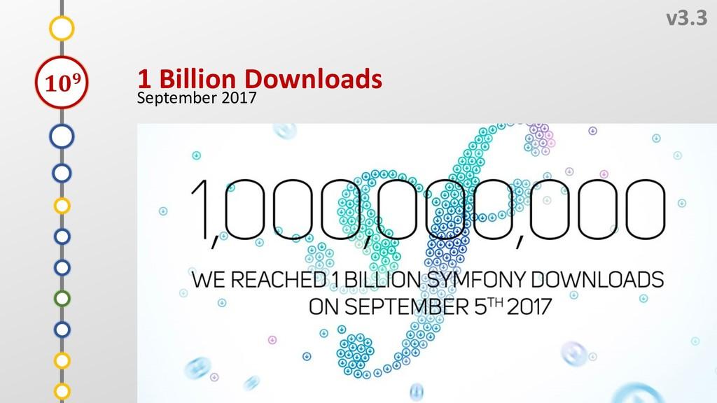 9 v3.3 September 2017 7 6 8 5 1 Billion Downloa...