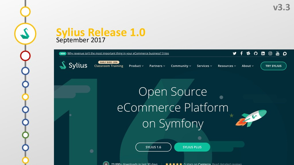 0 v3.3 September 2017 8 7 9 6 Sylius Release 1....