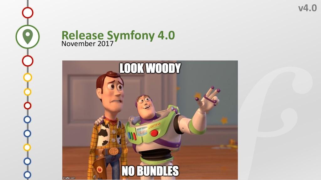 C v4.0 November 2017 A 0 B 9 Release Symfony 4....