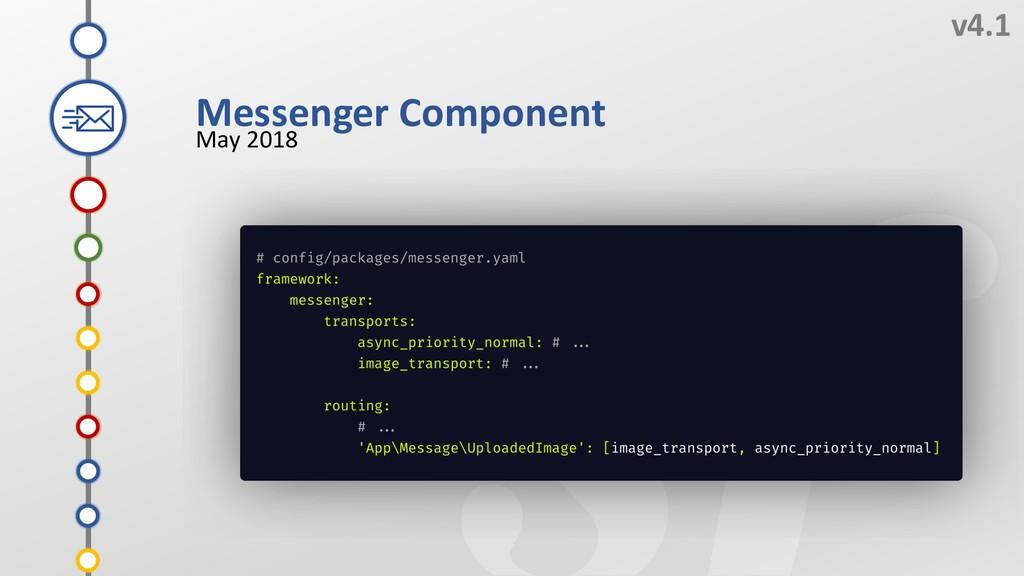 E v4.1 May 2018 C B D A Messenger Component 0 9...