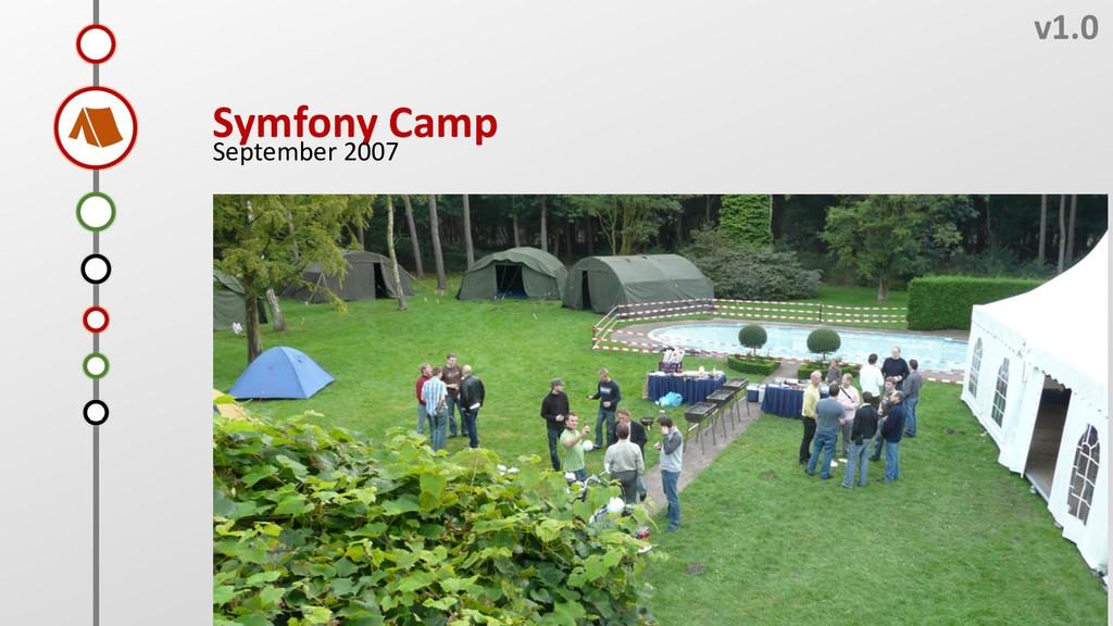 G v1.0 Symfony Camp September 2007 E D C F B A