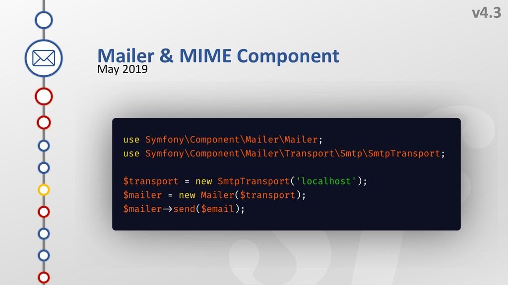M v4.3 May 2019 K J L Mailer & MIME Component I...