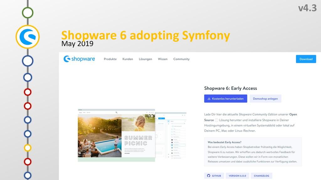 O v4.3 May 2019 M L N Shopware 6 adopting Symfo...