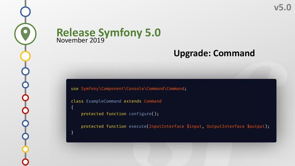 P v5.0 November 2019 N M O Release Symfony 5.0 ...