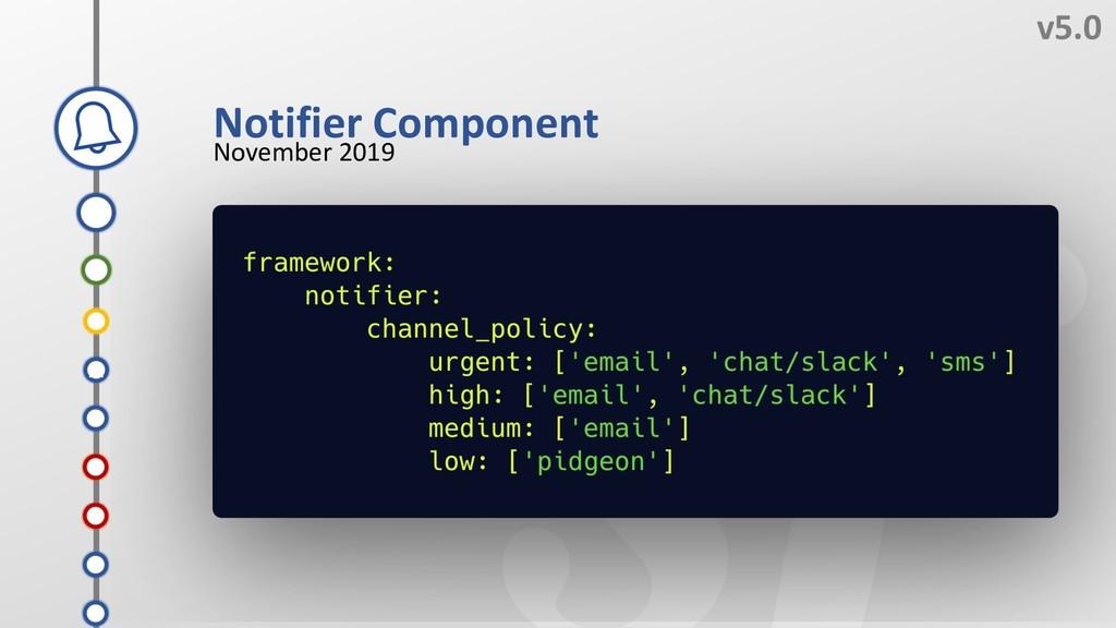 v5.0 November 2019 P O Q Notifier Component N M...