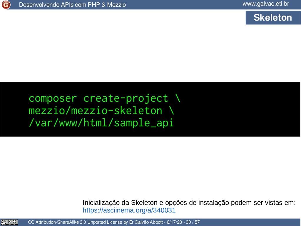 Skeleton CC Attribution-ShareAlike 3.0 Unported...