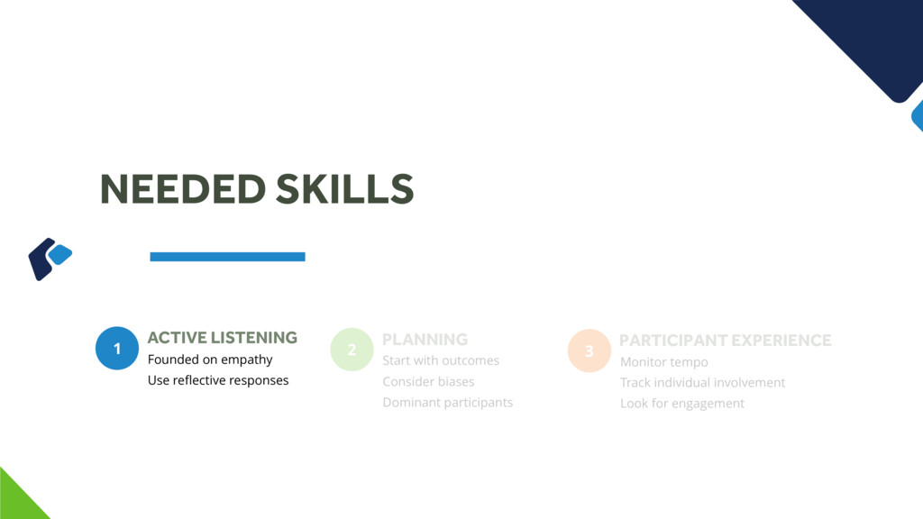 NEEDED SKILLS ACTIVE LISTENING Founded on empat...