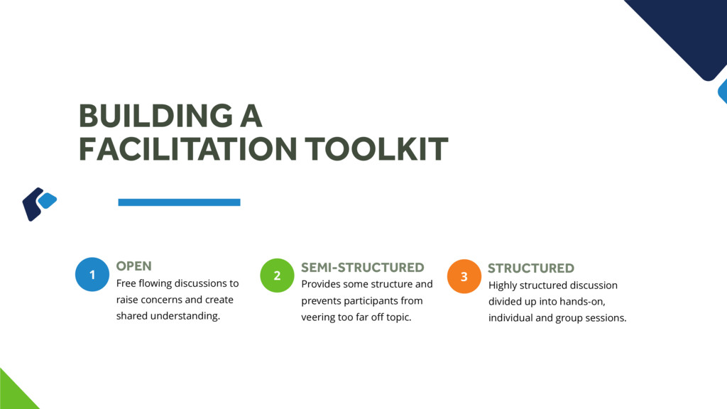 BUILDING A FACILITATION TOOLKIT OPEN Free flowin...