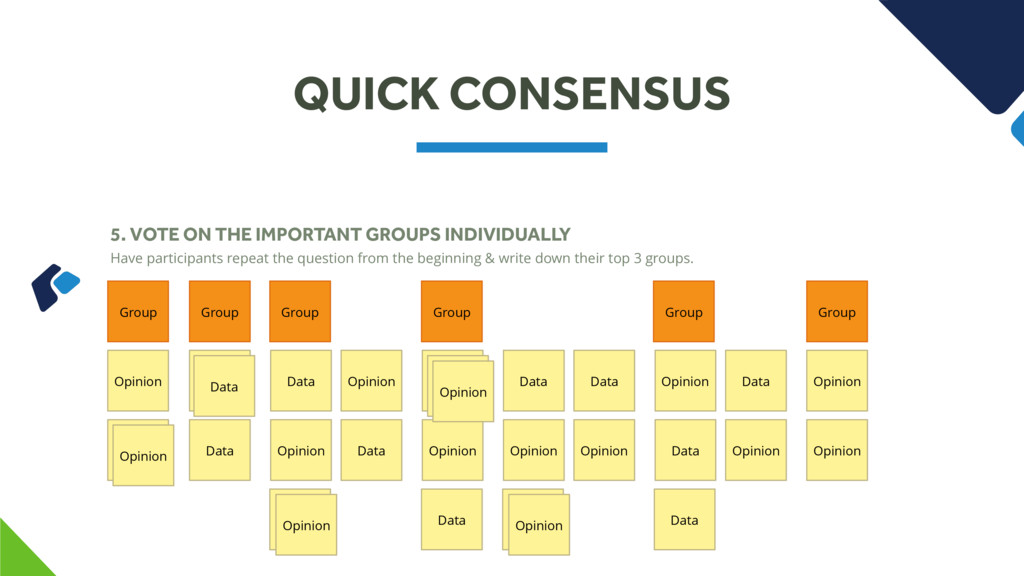 QUICK CONSENSUS 5. VOTE ON THE IMPORTANT GROUPS...