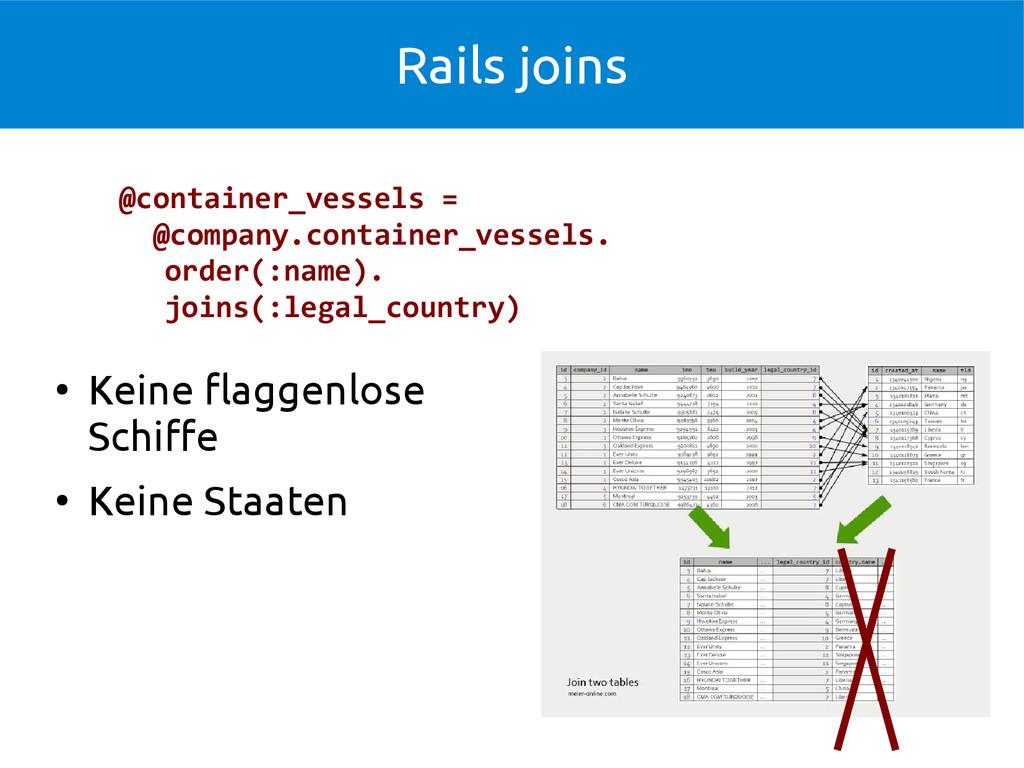 Rails joins ● Keine flaggenlose Schiffe ● Keine...