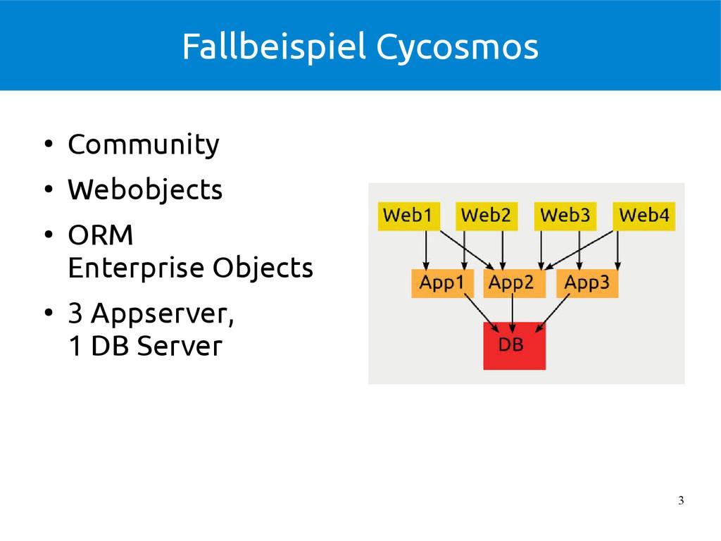 3 Fallbeispiel Cycosmos ● Community ● Webobject...