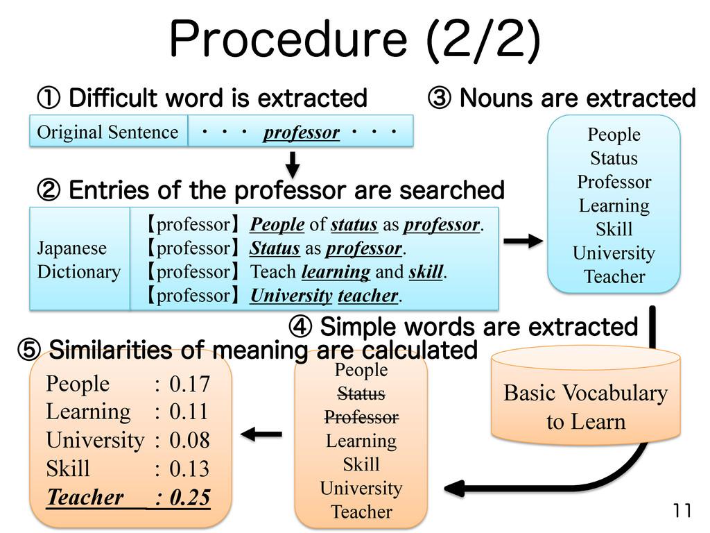 1SPDFEVSF    ・・・ professor ・・・  【pr...