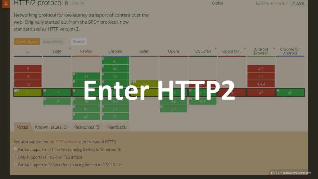 Enter HTTP2 17 / 75 — tbaldauf@akamai.com
